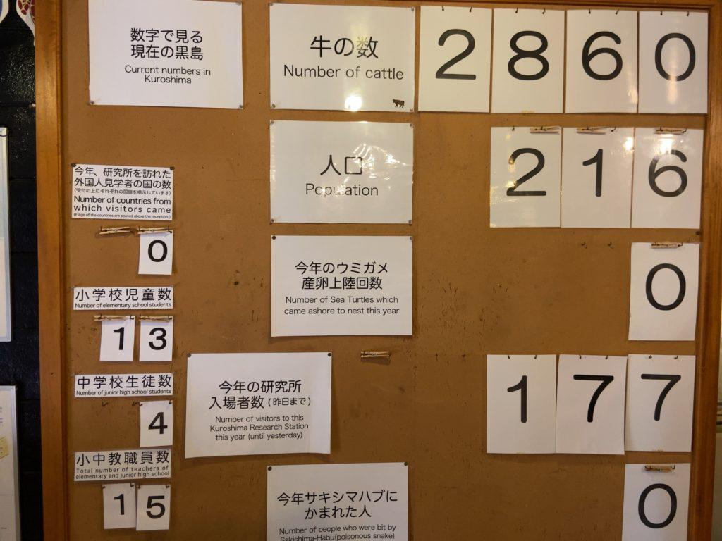 黒島研究所掲示板